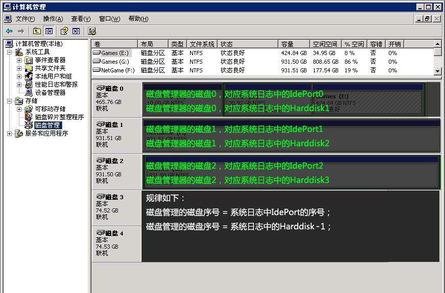 【服务器系统】如何从系统错误日志中判断是哪块硬盘报错