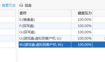 【无盘软件】云更新无盘控制台在Windows 2008下显示磁盘压力100%的问题